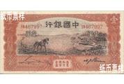 民国时期-天津地名国币券(1931-1935)