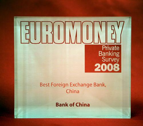 Top fx banks