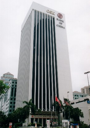 history and development of malaysian banking Malaysia industry sectors  and economic development the malaysian government was responsible for  of the asian development bank.